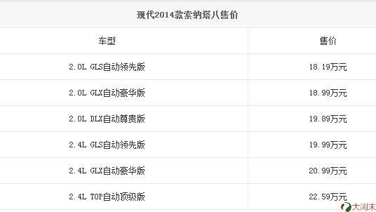 2014款索纳塔八上市 售18.19万-22.59万元